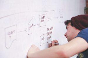 Internacionalización Emprendizaje